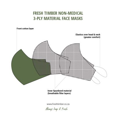Fresh Timber Material Face Mask Make Up